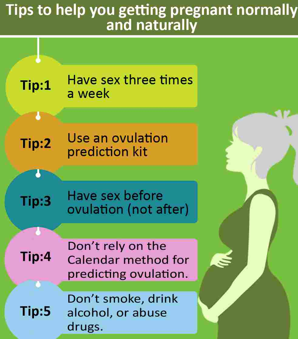 Tips to get pregnant fast