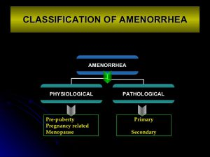 Amenorrhea Classification