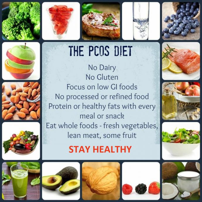 PCOS DIET SUPPORT