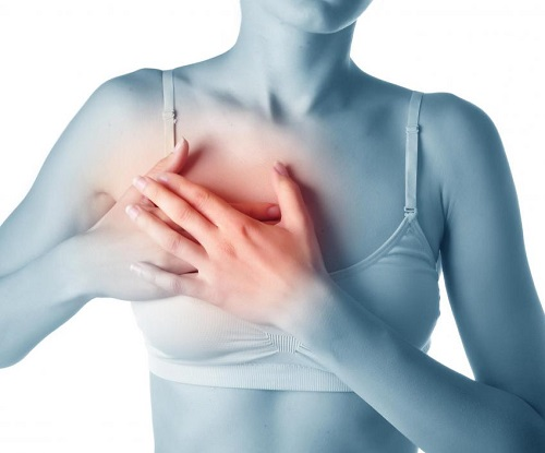 Breast Cysts Treatment in Lahore | ZhongBa Hospital