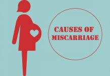 Causes of miscarriage at week what causes miscarriage at week abortion causes early miscarriage causes can stress cause a miscarriage symptoms of miscarriage what food causes miscarriage miscarriage treatment in lahore