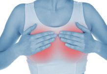 Breast lump treatment, How to Cure breast Lump, Types of Breast Lumps, Lumps in Breast that hurts, Breast lumps treatment, breast lumps treatment in lahore, doctors for breast lumps treatment, how to diagnose Breast lumps. causes of breast lumps, symptoms of breast lumps