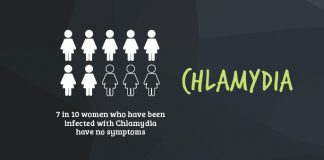Chlamydia treatment, Chlamydia treatment in Lahore, Chlamydia causes, Chlamydia Symptoms, causes of Chlamydia, Symptoms of Chlamydia, How is Chlamydia transmitted, can Chlamydia be cured, Chlamydia in throat, Chlamydia cured, Chlamydia discharged