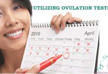 Utilizing Ovulation tests, Ovulation test clear blue, best ovulation test, ovulation test positive, ovulation test review, Ovulation test in Lahore, predict fertility days